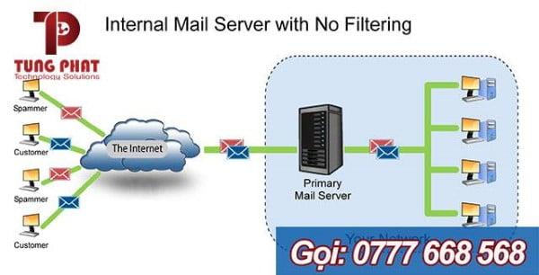 dịch vụ it quản trị mạng
