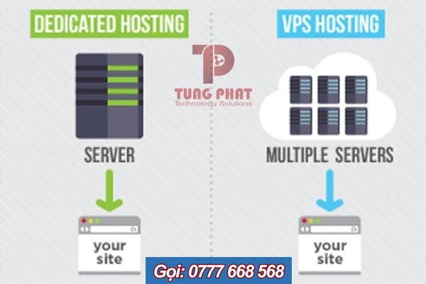 thiết lập server cho công ty